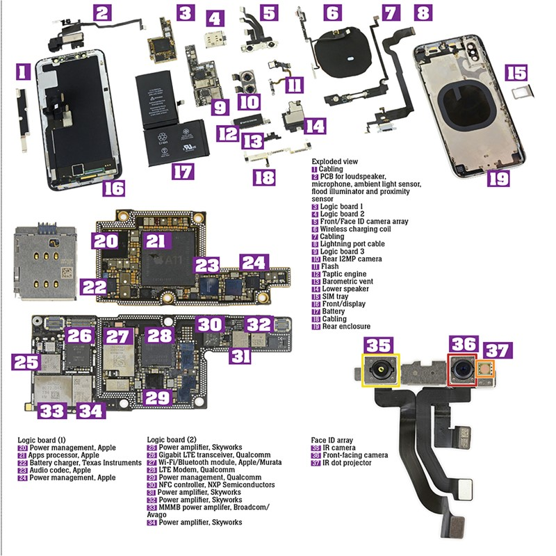Image result for iphone teardown