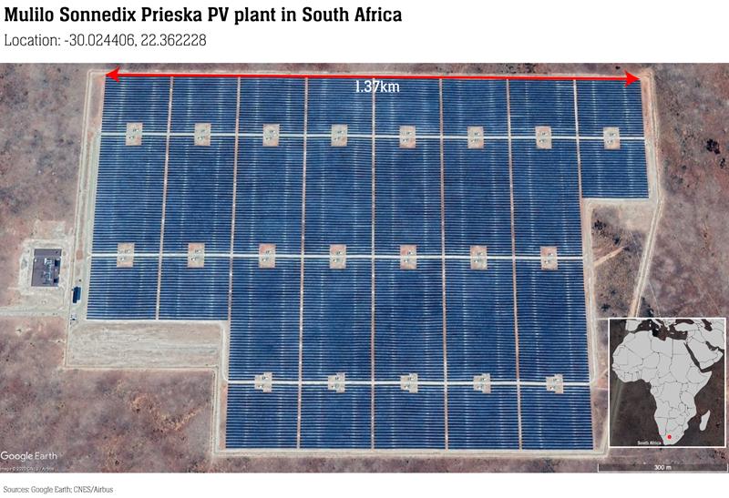 Mulilo Sonnedix Prieska PV plant in South Africa