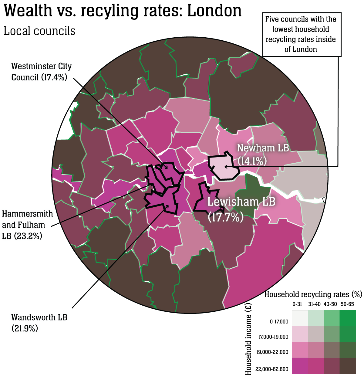 Household waste recycling vs. income - London