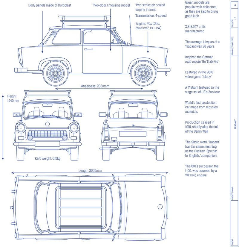 Classic projects trabant 601 automobile et magazine kerb weight 615kg malvernweather Images
