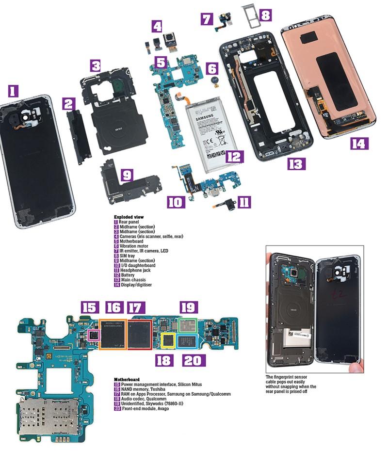 Teardown: Samsung Galaxy S8 Plus smartphone | E&T Magazine