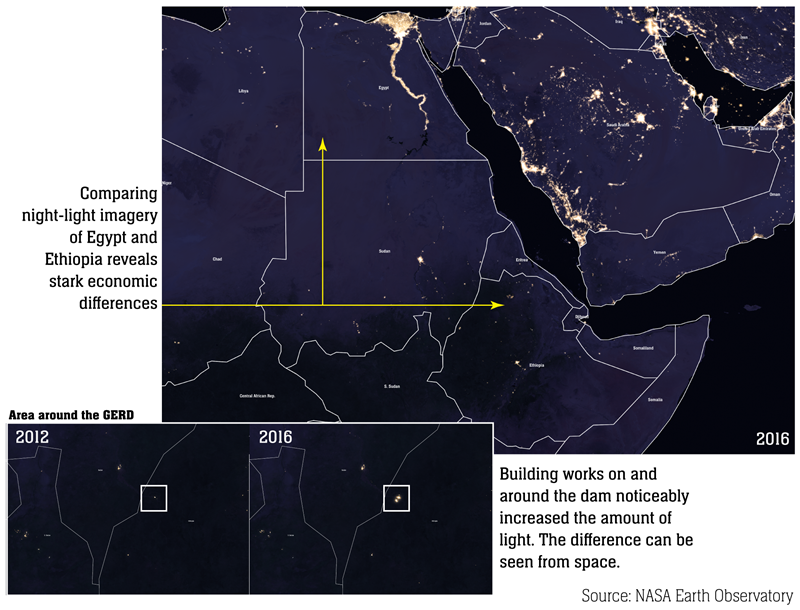 Nightlight data showing difference between Ethiopia and Egypt