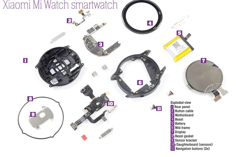 Mi watch inline 1