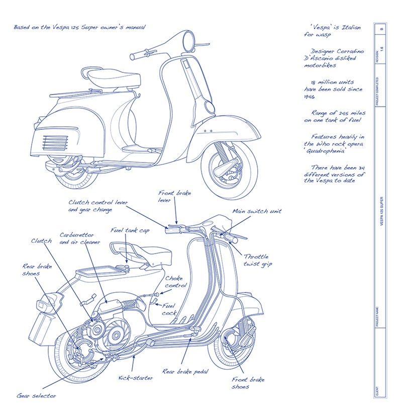 Vespa scooter blueprint for the classic moped et magazine there have been 34 different versions of the vespa to date malvernweather Choice Image